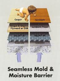 cosella dorken delta fl subfloor for basement easy to install
