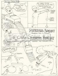 Rap Map Potential And Kinetic Energy Cool Rap Comic