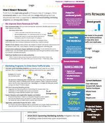 Sales Sheet Template Retailer Sales Sheet Template Select Your Template Retail Path