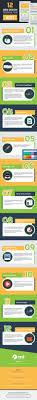 glã hbirne le design 3439 best infographics images on business