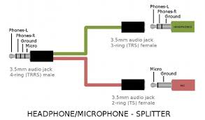 trrs trs wiring diagram audio cable tip diagram trrs wiring