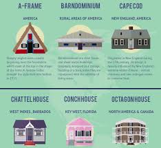 infographic 21 most fascinating house styles around the world