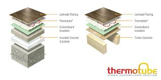 thermotube low volume water underfloor heating system