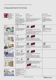 schema electrique cuisine schema electrique ma salle de bain au norme nouveau nfc 15 100