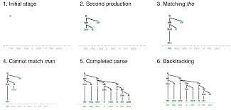 4 Types Of Sentences Worksheet 8 Analyzing Sentence Structure