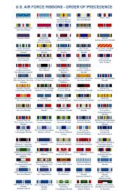 Us Army Decorations Air Force Medals Order Of Precedence 2011 Air Force Ribbon Order