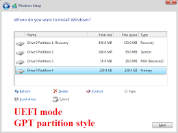 cannot format gpt drive cant install windows 10 because of gpt partition error message