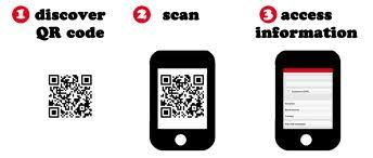 android qr scanner some of the best android qr code readers visual qr code