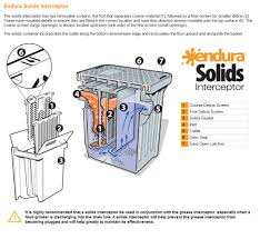 Kitchen Grease Trap Design Solids Interceptor Basket Accessory For Canplas Grease Traps