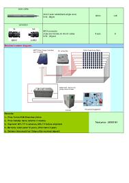 eht 15kw 240v off grid solar power system quotation