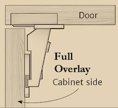 Cabinet Hinge Overlay Overlay Easy Clip Hinge 110 Degree Opening H71d23 Lq H71023 Np A