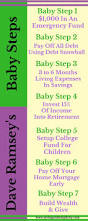 Free Budget Spreadsheet Dave Ramsey by Follow Dave Ramsey U0027s Seven Baby Steps To Financial Peace These