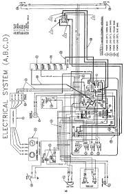 wiring diagram for a 82 ezgo gas golf cart readingrat net also ez