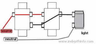 Three Way Light Switch Wiring Diagram 3 Way Switch Explained