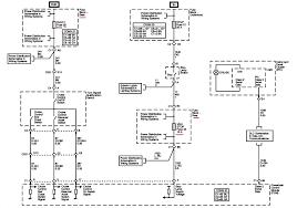 2004 gmc envoy fuse box diagram 2004 gmc envoy cluster