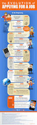Resume And Job Application by The Evolution Of The Job Application Infographic Evolution
