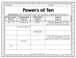 multiplying and dividing by powers of 10 worksheet worksheets