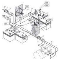 western golf cart battery wiring diagram yondo tech