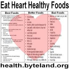 10 best images of heart healthy food chart heart healthy diet