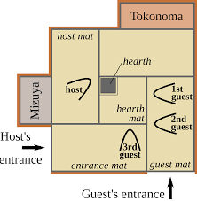 typical house layout file tearoom layout svg wikimedia commons