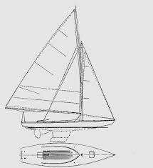 building model boats everyone should enjoy the pleasure of model