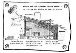 passive solar home design plans passive solar house plans new surprising