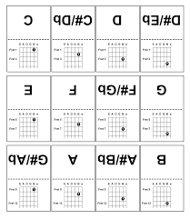 printable note cards pdf fretboard memory flash cards