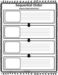 Blank Concept Map Template by The Many Functions Of Graphic Organizers Engaging Minds Online