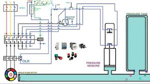automatic pressure control starter three phase motor youtube