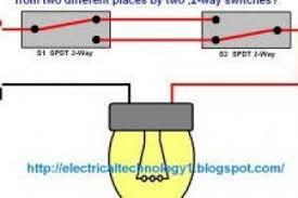 alpine type x sub wiring diagram 4k wallpapers