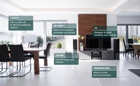 Home Automation by Smart Home Automation Gestoos