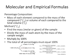 molecular and empirical formulas percentage composition mass of