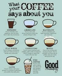 what your drink says about your personality good housekeeping sa on twitter what your coffee says about your
