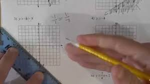 kuta software graphing polynomial functions warm up polynomial