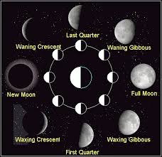 moon phases sacred wicca