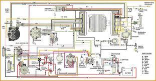 pontoon boat radio wiring diagram starcraft wiring harness