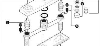 Grohe Kitchen Faucet Head Replacement by Kitchen Faucet Replacement Spray Head Home Design Ideas