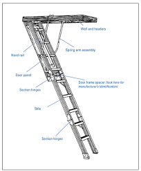 Folding Stairs Design Download Folding Stairs Plans Zijiapin