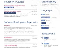 Breakupus Gorgeous Resume Wording Examples Ziptogreencom With         Breakupus Glamorous What Zuckerbergs Resume Might Look Like Business Insider With Astounding Mark Zuckerberg Pretend Resume