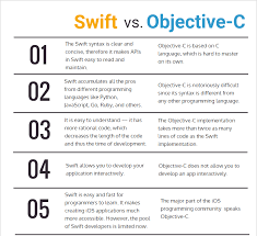 swift vs objective c advantages of swift over objective c