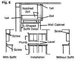 How To Build A Cabinet Base Installing Kitchen Cabinets U Repair