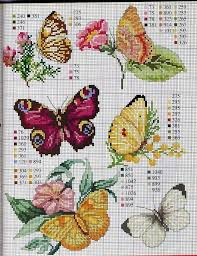 25 unique free cross stitch patterns ideas on cross