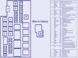 2013 mazda cx 5 blower motor fuse location gallery diagram