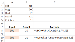 7 answers how to write a vlookup function in vba
