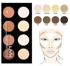 Makeup Nyx nyx cosmetics highlight contour pro palette