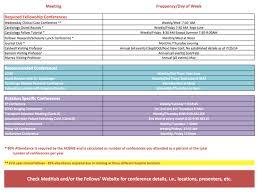conference responsibilities u2014 uw cardiology fellows