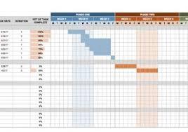 daily task list template excel sample u2013 pccatlantic spreadsheet