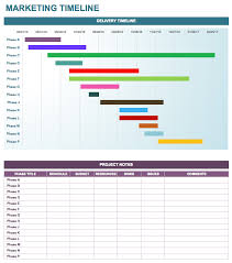 High Level Project Plan Excel Template Free Marketing Timeline Tips And Templates Smartsheet