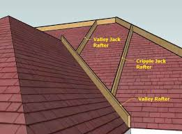 Hip And Valley Roof Design Roof Construction Diywiki