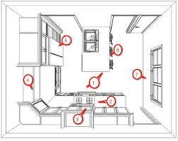 kitchen layout design ideas 90 best kitchen diner layout ideas images on kitchen